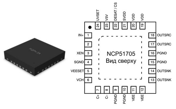NCP51705 имеет 24-контактном MLP-корпус размером 4 х 4 мм
