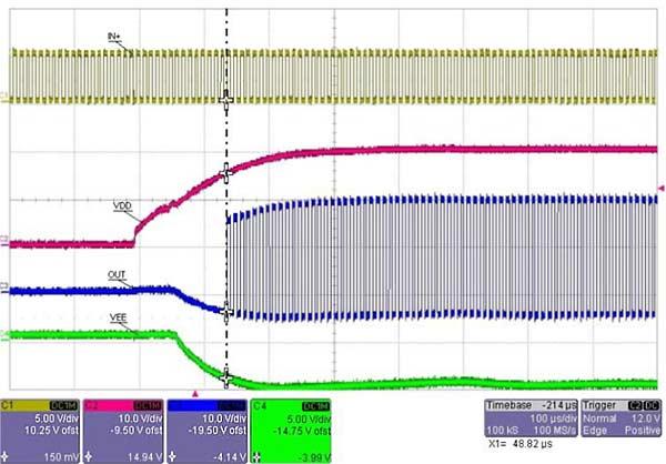 Осциллограммы сигналов при запуске драйвера