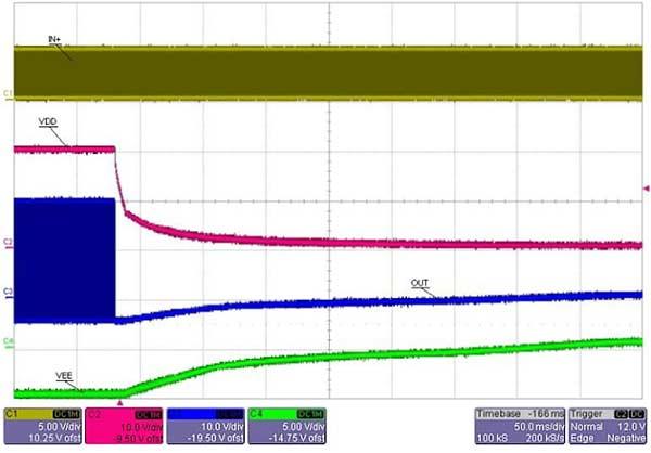 Осциллограммы сигналов при выключении: CH1-IN +, CH2-VDD, CH3-OUT, CH4-VEE