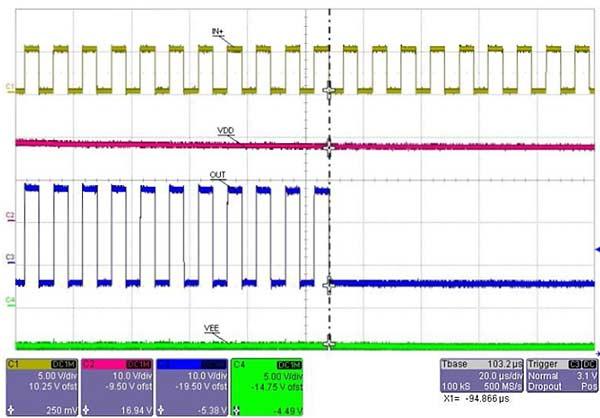 Осциллограммы сигналов при выключении драйвера: CH1-IN +, CH2-VDD, CH3-OUT, CH4-VEE.
