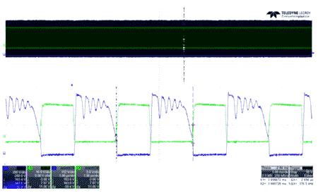 Осциллограммы CH3 = VDS, CH4 = VGS (VIN = 300 В, VOUT = 24 В, IOUT = 4 А, FS = 377 кГц)