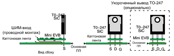 Горизонтальная установка EVB