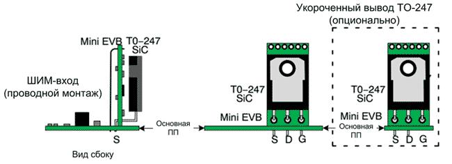 Вертикальная установка EVB