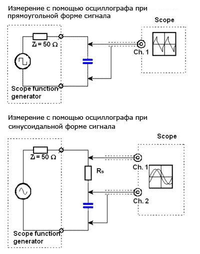 Типовые схемы для измерения величины ESR конденсатора с использованием осциллографа и встроенного генератора сигналов
