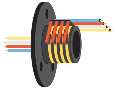 Контактное кольцо контактного типа