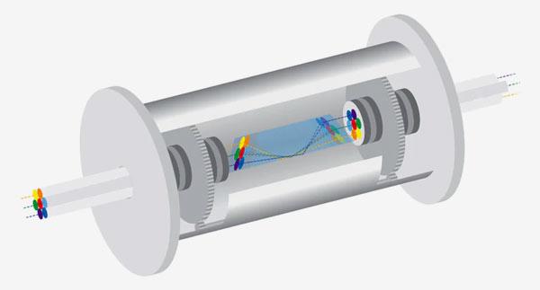 Волоконно-оптическое вращающееся соединение является наиболее распространенным примером бесконтактного решения