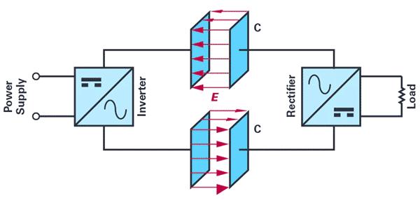 Емкостное сопряжение обычно используется в системах, где важна низкая стоимость и легкий вес, а также в системах, чувствительных ко времени  Другие типы интерфейсов