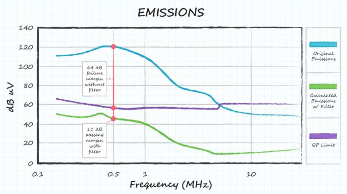 Частотный спектр устройства с фильтром и без него