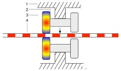 При соответствующем моменте сжатия и раширения, двигатель может вращаться с крошечными приращениями (1 корпус, 2 движущиеся кристаллы, 3 фиксирующие кристаллы, 4 вращающейся элемент)