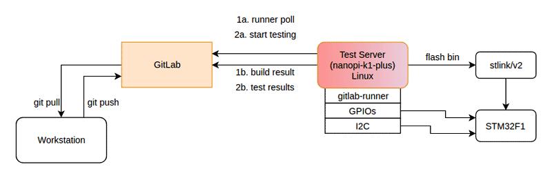Dev_Ops_2.png (11 KB)