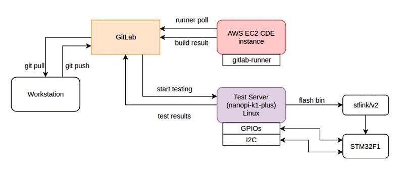Dev_Ops_3.png (12 KB)