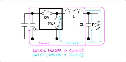 Контуры токов в понижающем DC/DC-преобразователе