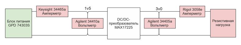 Схема установки для измерения КПД в режиме малых токов