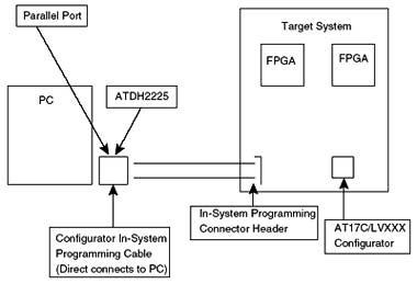 Схема применения ATDH2225