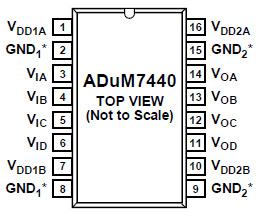 ADuM7440
