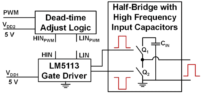 Схема функциональная EPC9201