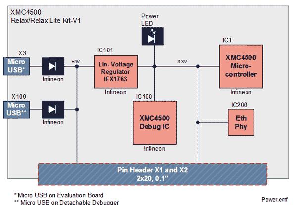 Концепция питания плат XMC4500 Relax/ Relax Lite Kit-V1