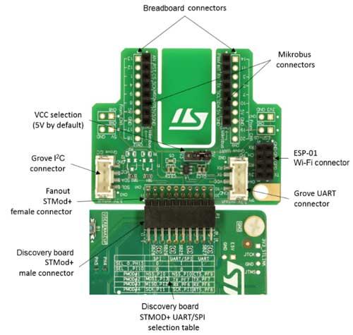 Модуль  разветвления STMod+, подключенный к разъему P1 платы STM32F723E-DISCO