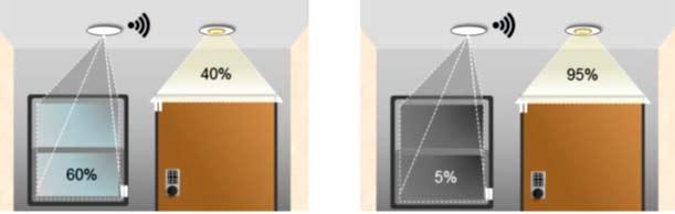 Использование беспроводных датчиков освещенности в системах автоматизации зданий