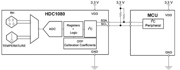 Типичное подключение датчика HDC1080