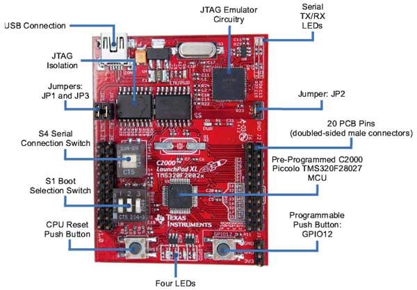 Расположение компонентов на плате LAUNCHXL-F28027F