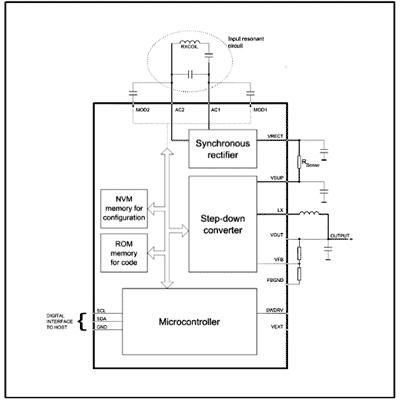 Структурная схема STEVAL-ISB038V1R