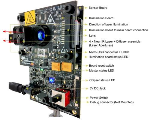 Расположение некоторых компонентов на OPT8241-CDK-EVM
