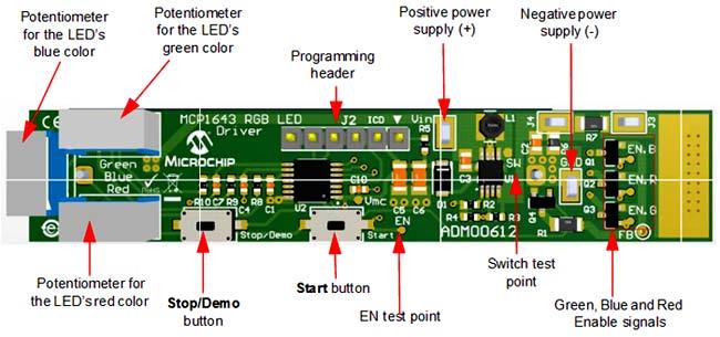 Демонстрационная плата ADM00612 и некоторые ее компоненты. Вид сверху
