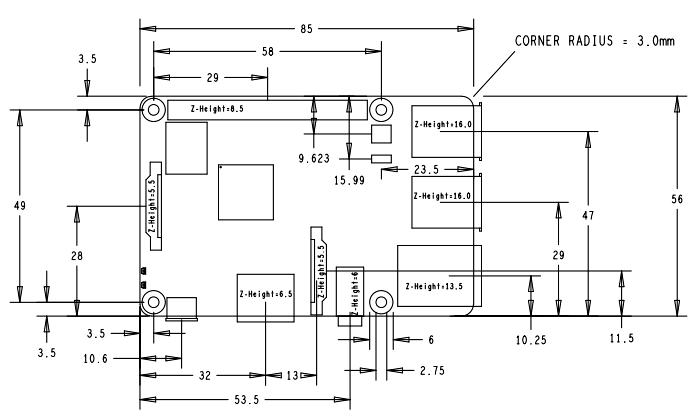 Размеры платы Raspberry Pi3 Model B+
