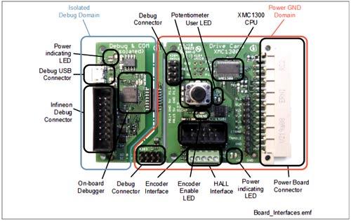 Расположение компонентов на плате управления XMC1300