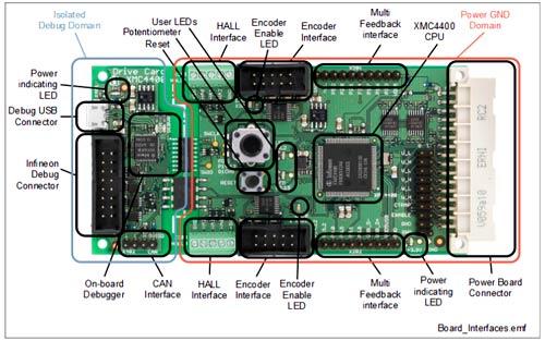 Расположение компонентов на плате управления XMC4400