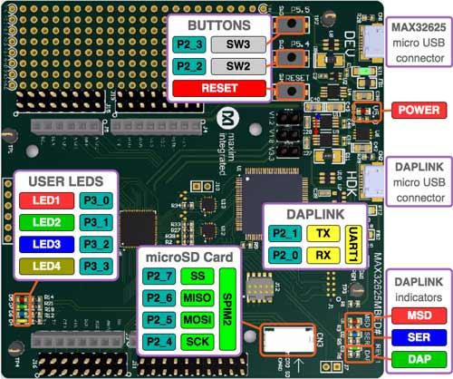 Некоторые особенности платы MAX32625MBED#
