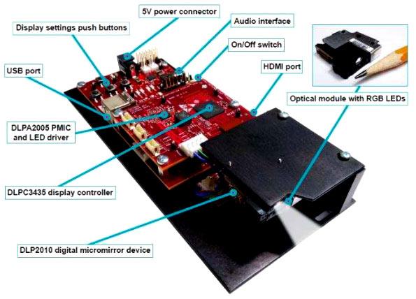 Оценочный модуль DLPDLCR2010EVM и некоторые его компоненты
