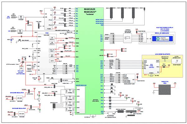 Блок-схема платы набора MAX32620-EVKIT#