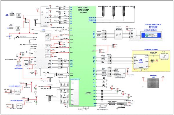 Блок-схема платы набора MAX32621-EVKIT#