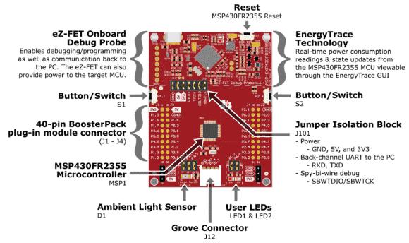 Расположение некоторых компонентов на плате  MSP-EXP430FR2355
