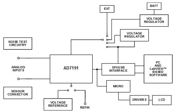 Схема соединений оценочной платы