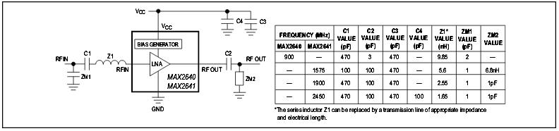 Типичная схема включения микросхем усилителей MAX2640/MAX2641
