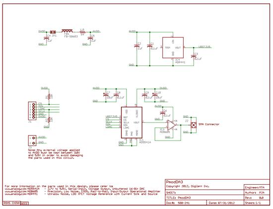 Схема принципиальная электрическая модуля ЦАП PmodDA3