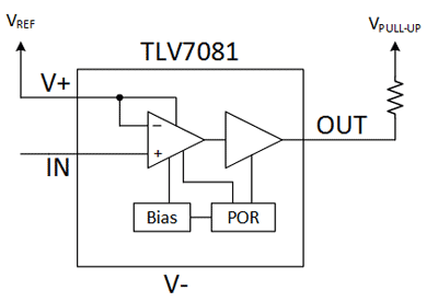 Функциональная схема чипа TLV7081