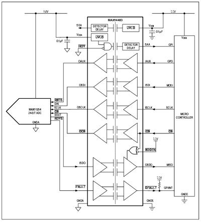 Изолированный SPI интерфейс. Типичная схема