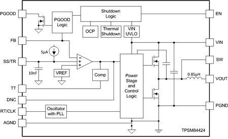 Функциональная схема модуля TPSM84424