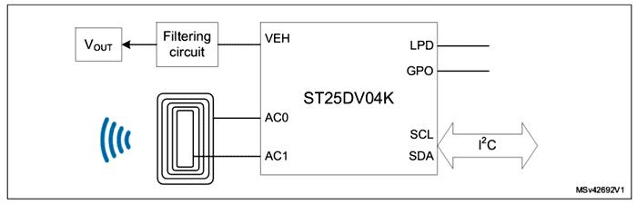 Функциональная схема платы ANT-1-6-ST25DV