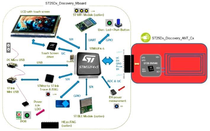 Обзор ST25DV-DISCOVERY