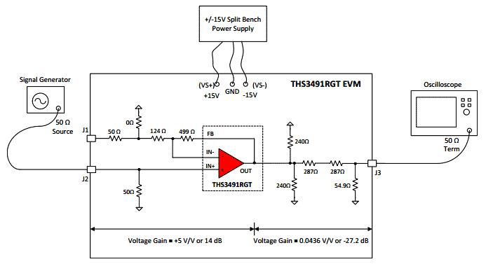 Настройка конфигурации оценочного модуля THS3491RGTEVM по умолчанию