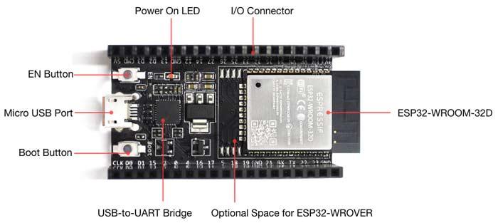Отладочная плата ESP32-DEVKITC-32D с установленным модулем ESP32-WROOM-32D