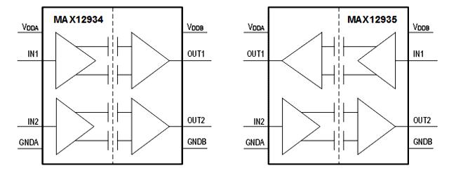 Функциональная схема чипов  MAX12934 и MAX12935