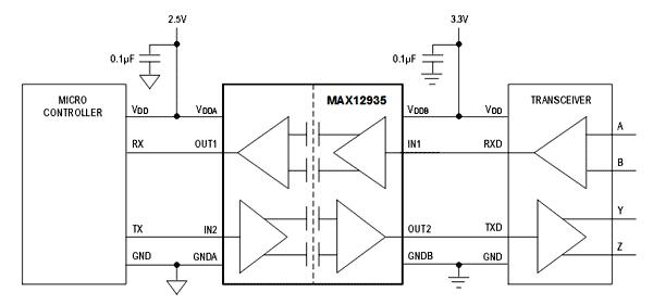 Типичная схема включения чипа цифрового изолятора MAX12935
