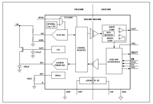 Функциональная схема микросхемы MAX14001/MAX14002