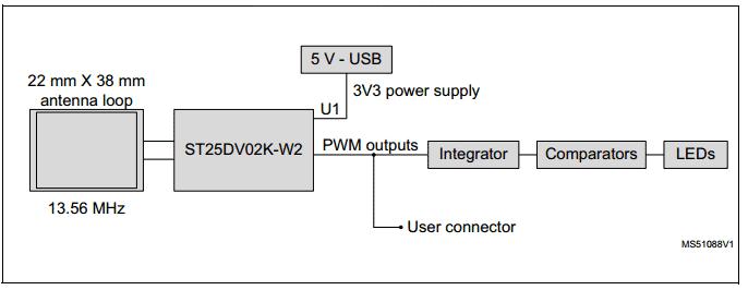 Функциональная схема платы ST25DV-PWM-eSET